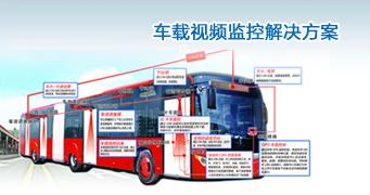 车载视频监控中华彩票app下载77